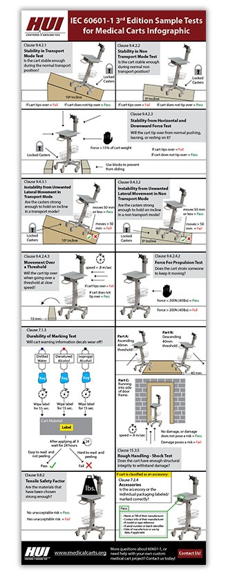 60601 infographic_image - warp-1