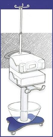 Industrial Design for Medical Carts