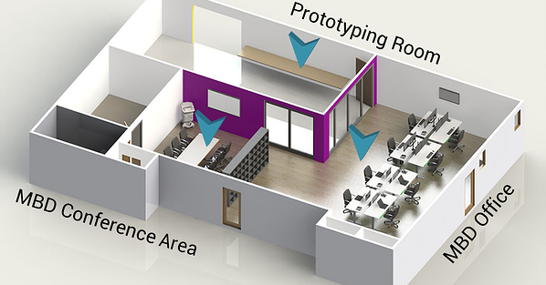 MBD Room Layout
